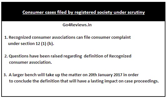 Go4Reviews - section 12 (1) (b) of consumer act being explored