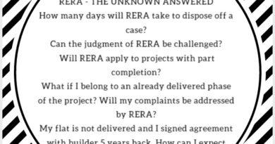 RERA FAQs