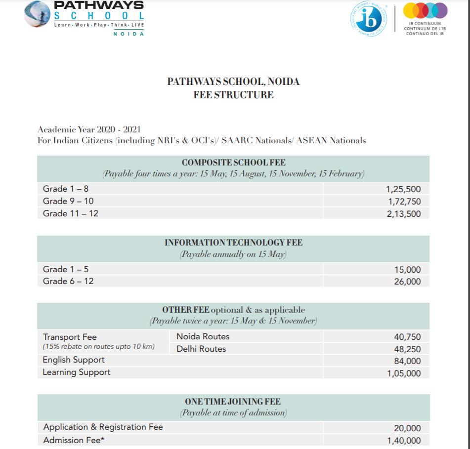 Pathways school Noida 20-21 fee strucuture