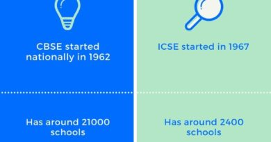 CBSE versus ICSE Why CBSE has more takers than ICSE