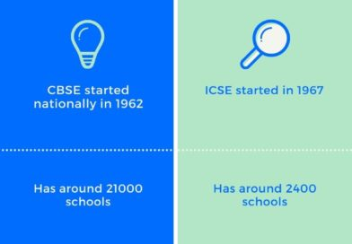 Why CBSE has more takers than ICSE